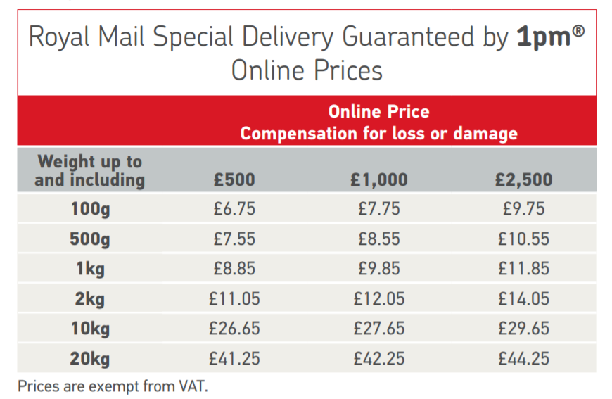 Royal Mail Prices UK Guaranteed