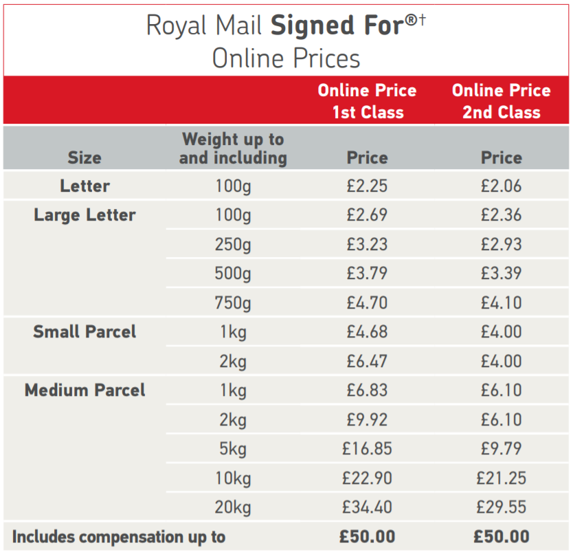 Royal Mail Prices Uk Signed