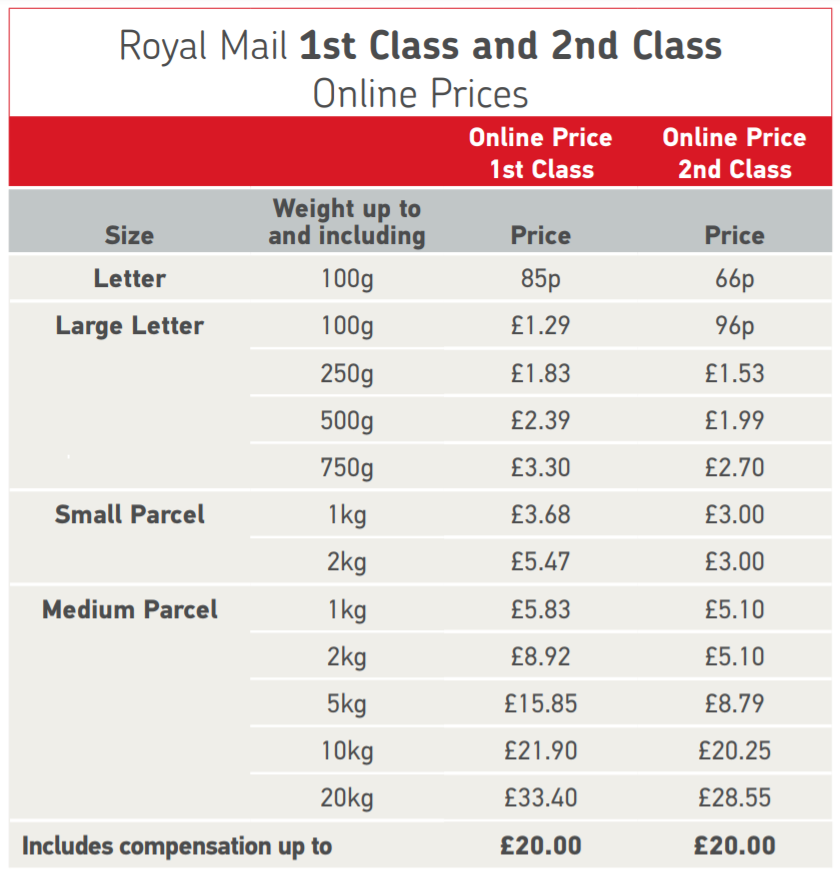 Royal Mail Prices Uk Standard