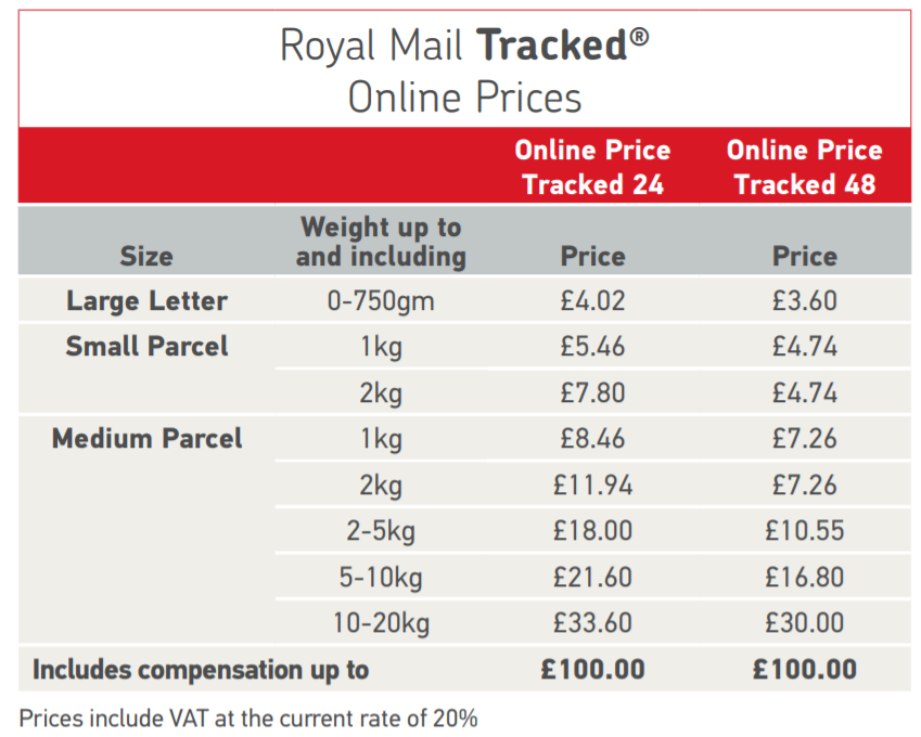 Royal Mail Prices Uk Tracked