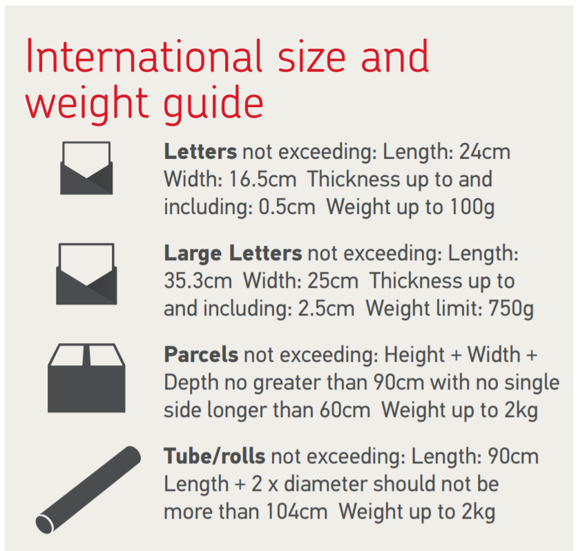 Royal Mail International Size and Weight