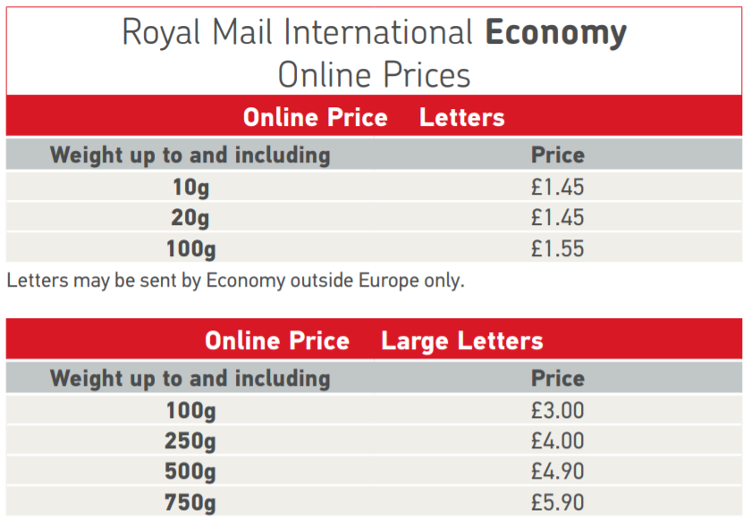 Royal Mail Prices International Economy