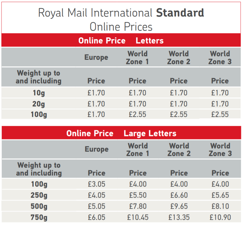 Royal Mail Prices International Standard