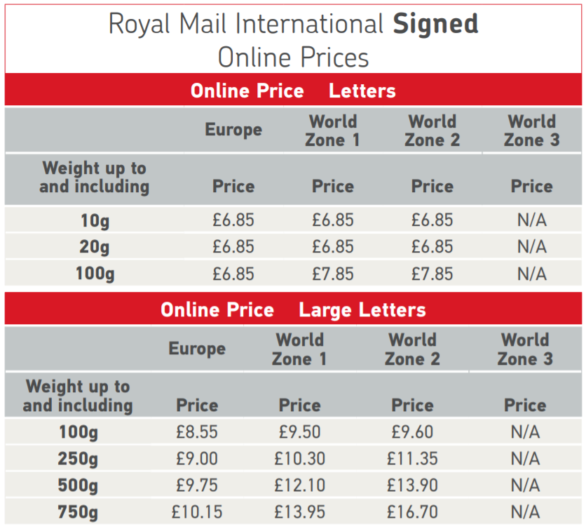 Royal Mail Prices International Signed